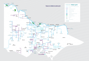 https://www.water.vic.gov.au/water-grid-and-markets/the-grid